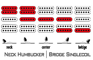 Neck Humbucker | Bridge Singlecoil