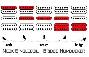 Neck Singlecoil | Bridge Humbucker