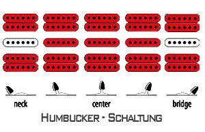 Humbucker - Schaltung