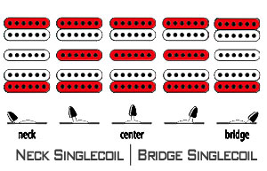 Neck Singlecoil | Bridge Singlecoil