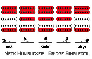Neck Humbucker | Bridge Single