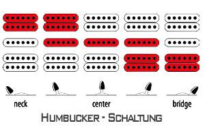Schaltung Neck+Bridge als Humbucker