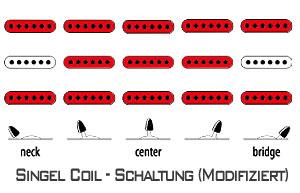 Modifizierte Stratschaltung