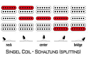 singel coil Schaltung