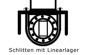 Schlitten Pantograf